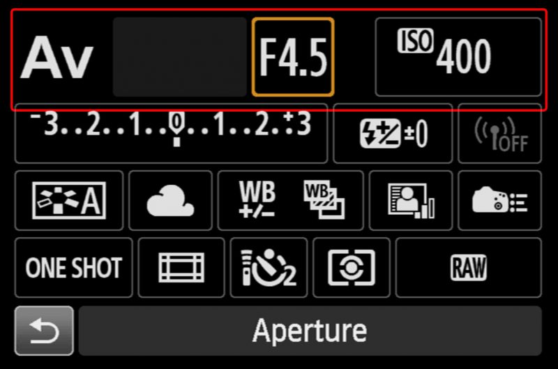 Aperture Priority Canon Camera